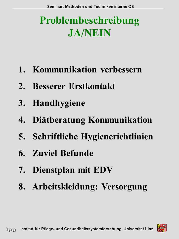 Institut für Pflege- und Gesundheitssystemforschung, Universität Linz Seminar: Methoden und Techniken interne QS Problembeschreibung JA/NEIN 1. 1. Kom