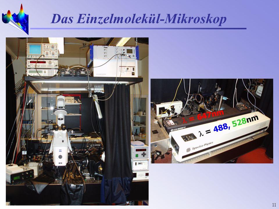 11 Das Einzelmolekül-Mikroskop = 647nm = 488, 528nm