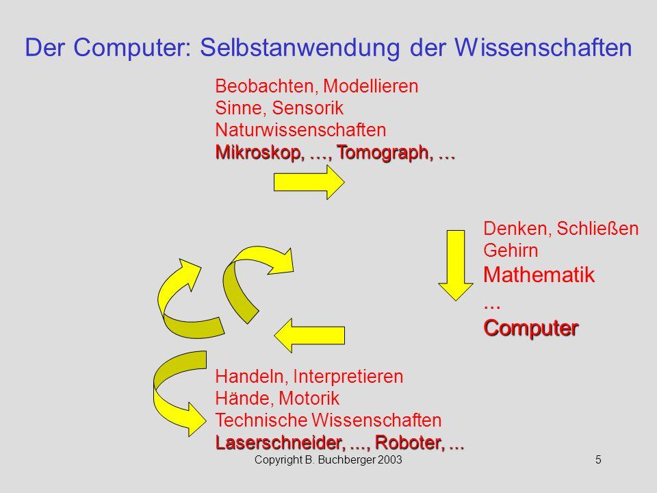 Copyright B.Buchberger 200326 Methoden an Beispielen einüben, Aufrufen der Methoden lernen.