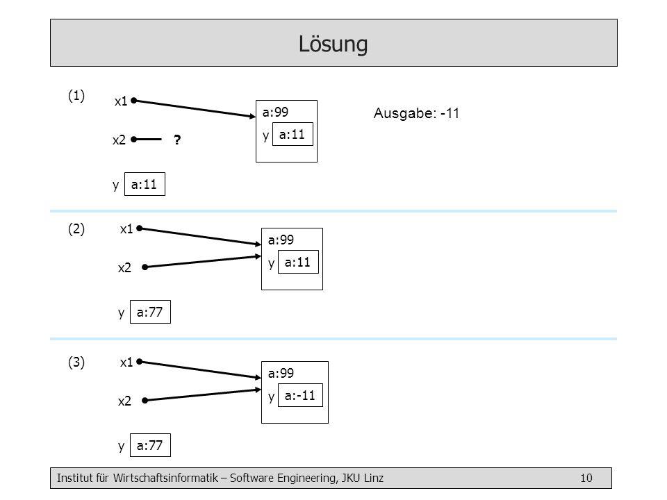 Institut für Wirtschaftsinformatik – Software Engineering, JKU Linz 10 Lösung (1) x1 a:11 a:99 y x2? a:11 x1 a:11 a:99 y x2 a:77 (2) y y x1 a:-11 a:99