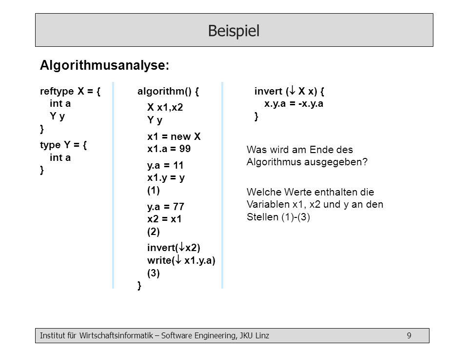 Institut für Wirtschaftsinformatik – Software Engineering, JKU Linz 9 Beispiel Algorithmusanalyse: reftype X = { int a Y y } type Y = { int a } algori
