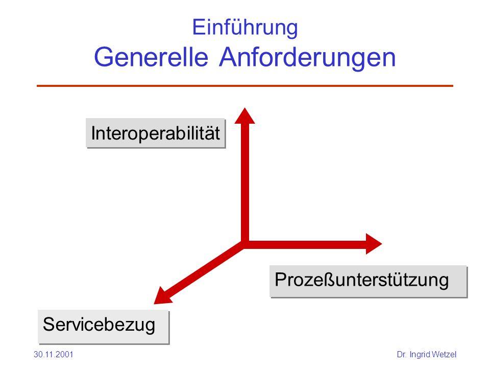 30.11.2001Dr. Ingrid Wetzel XSLT Stylesheets mit Komponenten