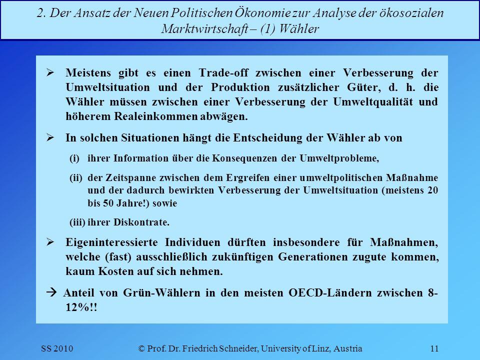 SS 2010© Prof.Dr. Friedrich Schneider, University of Linz, Austria11 2.