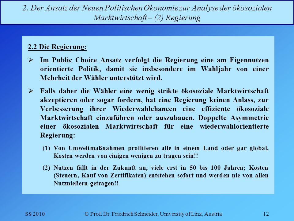 SS 2010© Prof.Dr. Friedrich Schneider, University of Linz, Austria12 2.