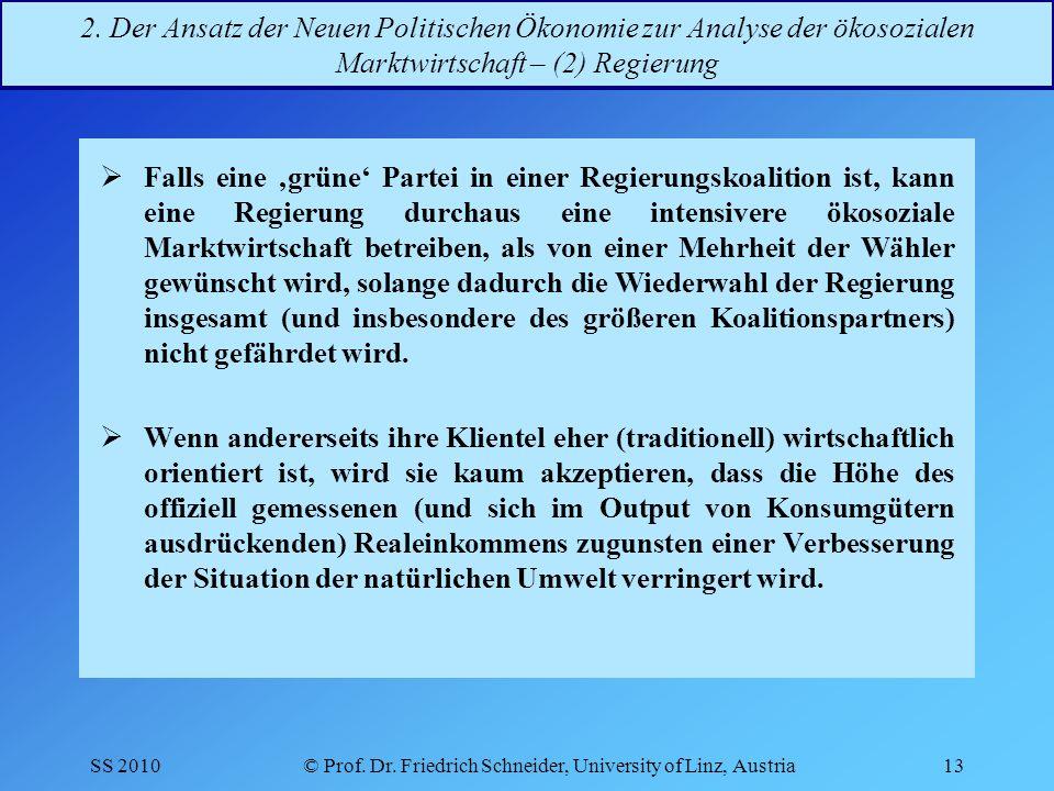 SS 2010© Prof.Dr. Friedrich Schneider, University of Linz, Austria13 2.