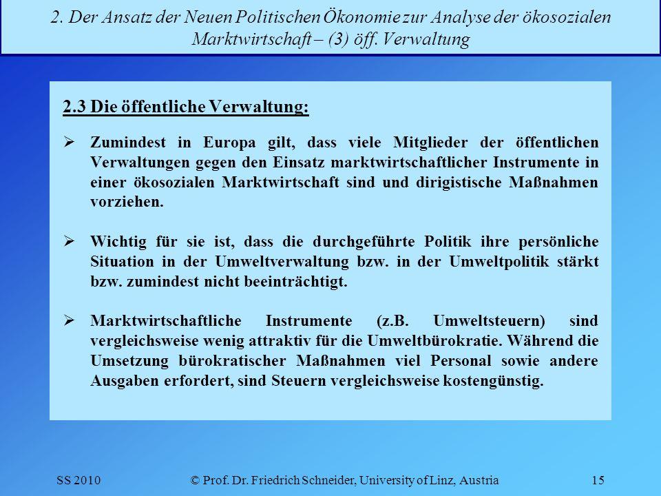 SS 2010© Prof.Dr. Friedrich Schneider, University of Linz, Austria15 2.