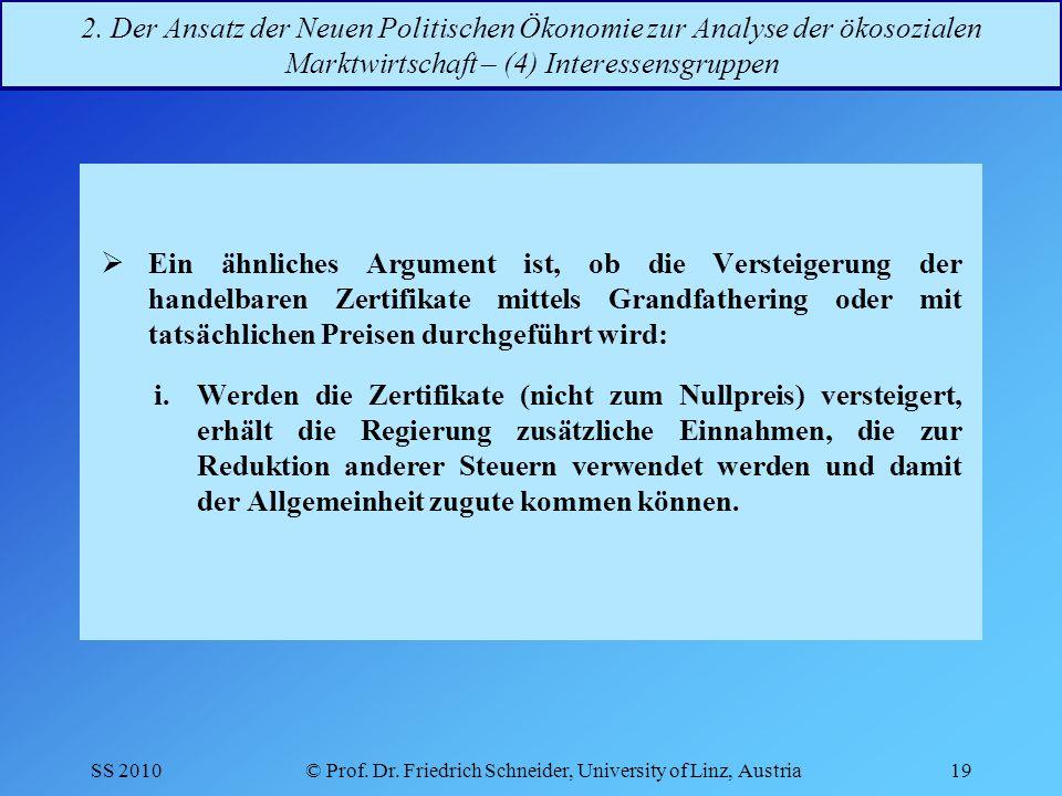 SS 2010© Prof.Dr. Friedrich Schneider, University of Linz, Austria19 2.