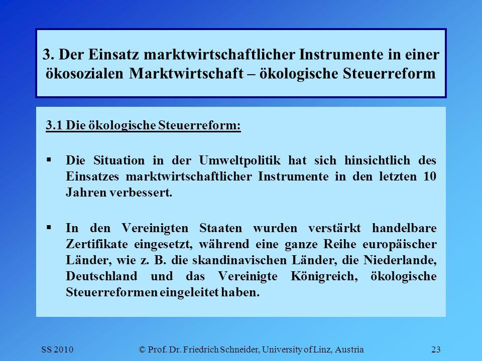 SS 2010© Prof.Dr. Friedrich Schneider, University of Linz, Austria23 3.
