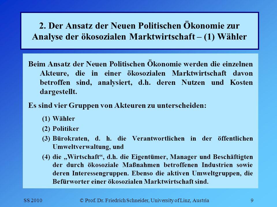 SS 2010© Prof.Dr. Friedrich Schneider, University of Linz, Austria10 2.