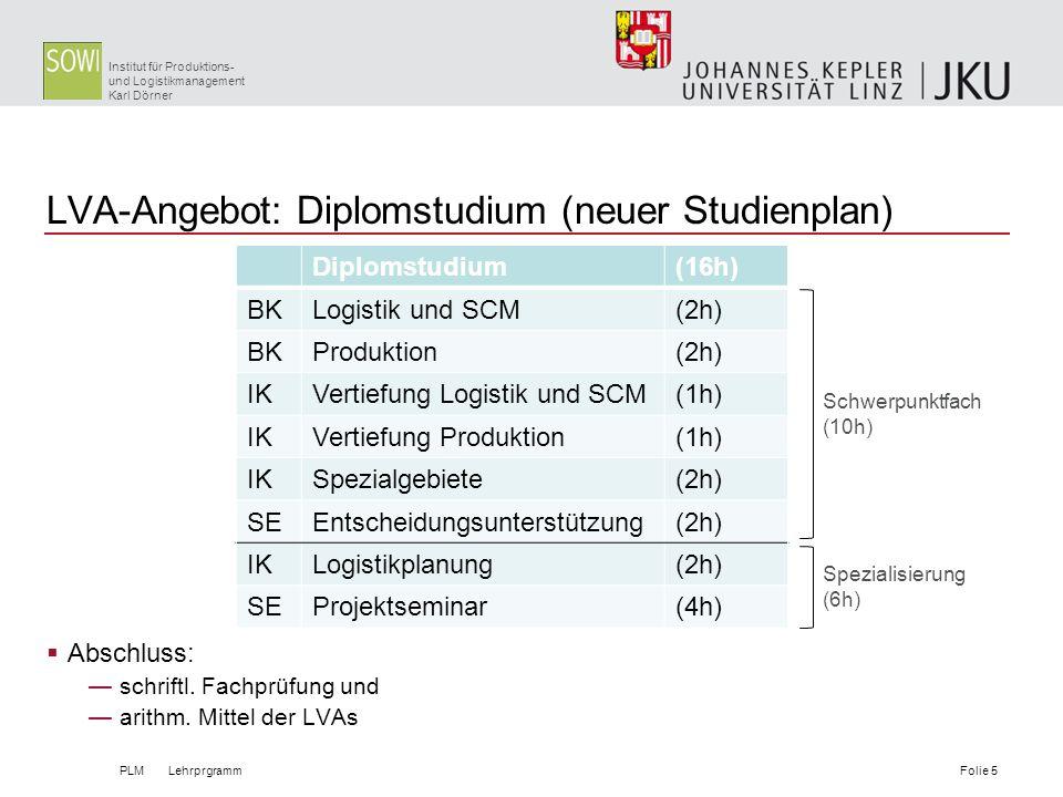 Institut für Produktions- und Logistikmanagement Karl Dörner LVA-Angebot: Diplomstudium (neuer Studienplan) Abschluss: schriftl. Fachprüfung und arith