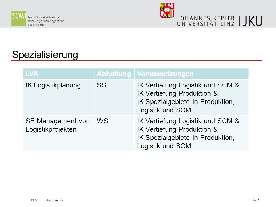 Institut für Produktions- und Logistikmanagement Karl Dörner Spezialisierung LVAAbhaltungVoraussetzungen IK LogistikplanungSSIK Vertiefung Logistik un