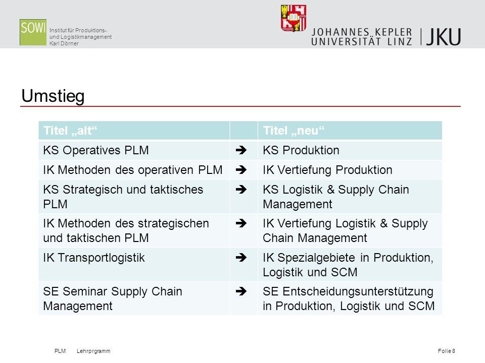 Institut für Produktions- und Logistikmanagement Karl Dörner Umstieg Titel altTitel neu KS Operatives PLM KS Produktion IK Methoden des operativen PLM