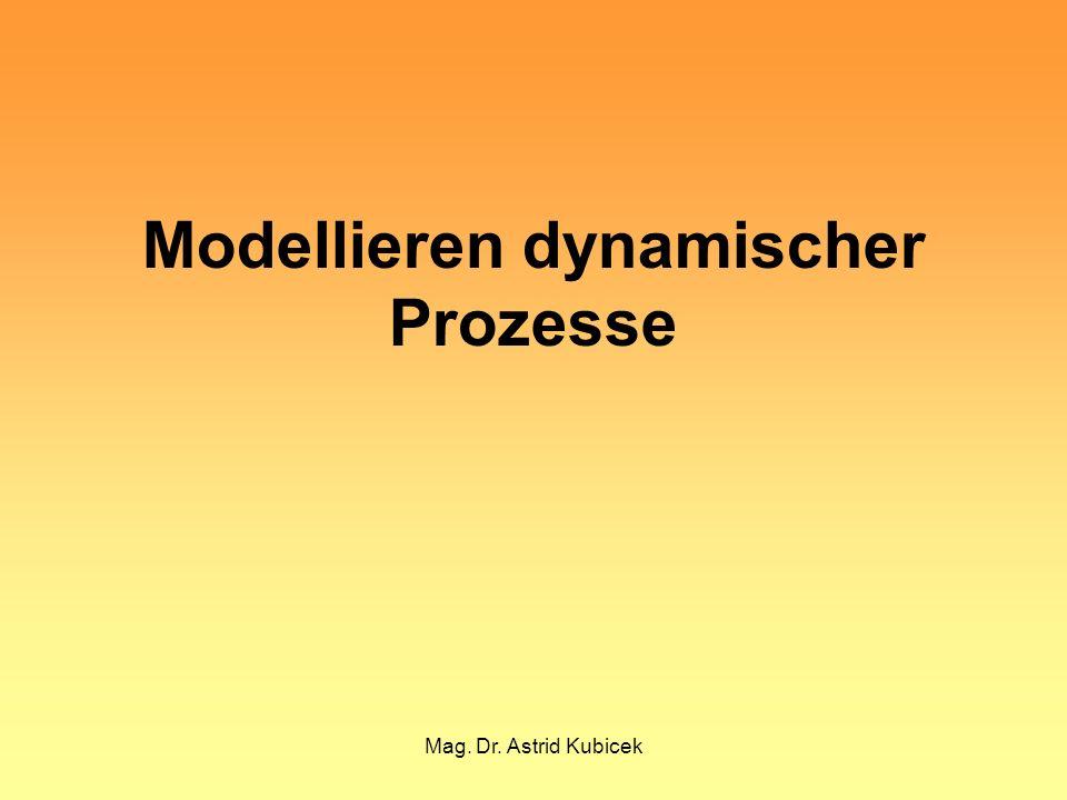 Mag. Dr. Astrid Kubicek Modellieren dynamischer Prozesse