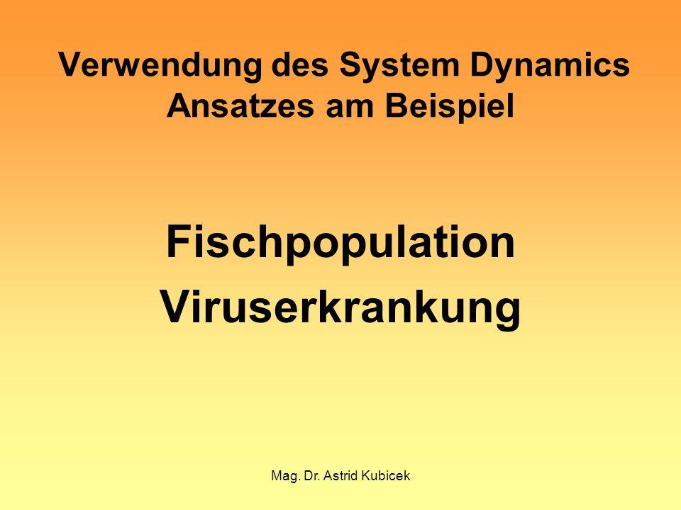 Mag. Dr. Astrid Kubicek Verwendung des System Dynamics Ansatzes am Beispiel Fischpopulation Viruserkrankung