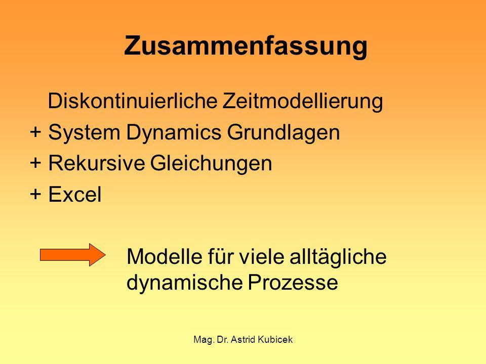 Mag. Dr. Astrid Kubicek Zusammenfassung Diskontinuierliche Zeitmodellierung + System Dynamics Grundlagen + Rekursive Gleichungen + Excel Modelle für v