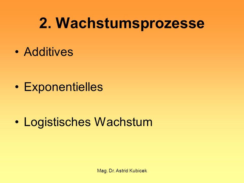 Mag. Dr. Astrid Kubicek 2. Wachstumsprozesse Additives Exponentielles Logistisches Wachstum