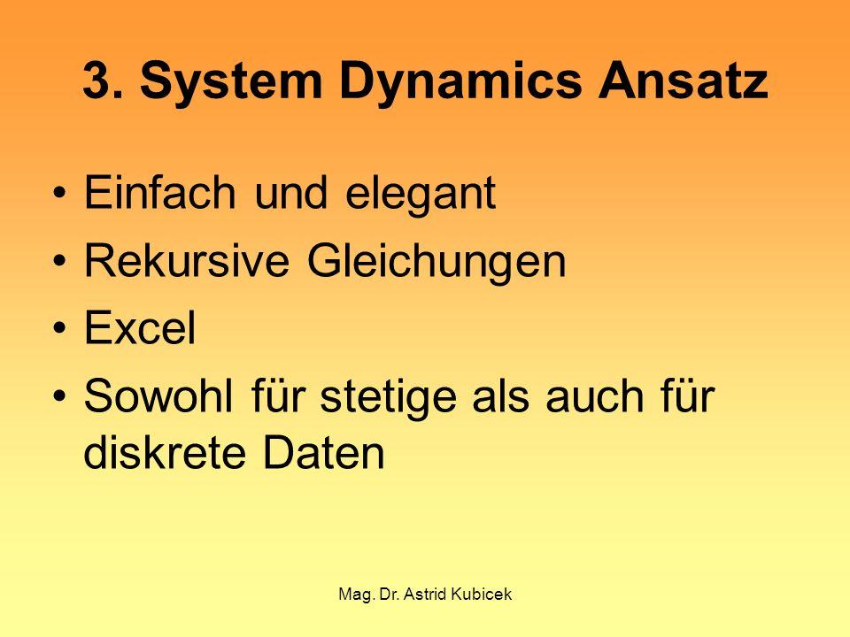 Mag. Dr. Astrid Kubicek 3. System Dynamics Ansatz Einfach und elegant Rekursive Gleichungen Excel Sowohl für stetige als auch für diskrete Daten