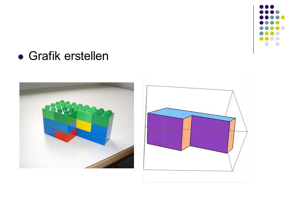 Grafik erstellen