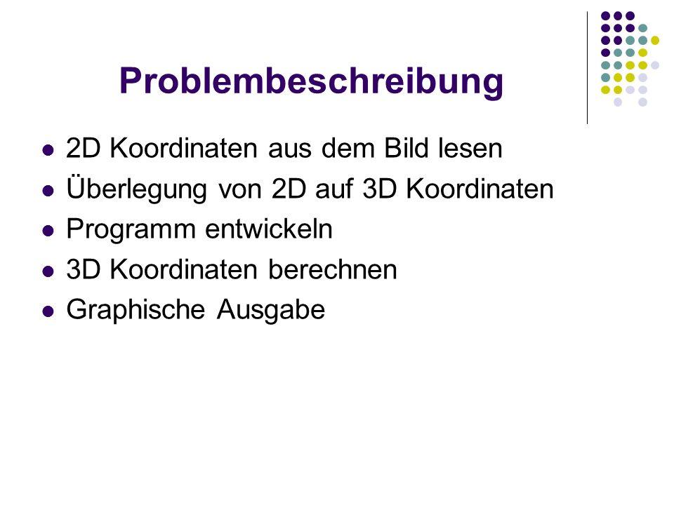 Problembeschreibung 2D Koordinaten aus dem Bild lesen Überlegung von 2D auf 3D Koordinaten Programm entwickeln 3D Koordinaten berechnen Graphische Ausgabe