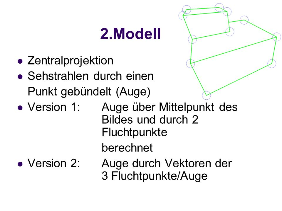 2.Modell Zentralprojektion Sehstrahlen durch einen Punkt gebündelt (Auge) Version 1:Auge über Mittelpunkt des Bildes und durch 2 Fluchtpunkte berechnet Version 2: Auge durch Vektoren der 3 Fluchtpunkte/Auge