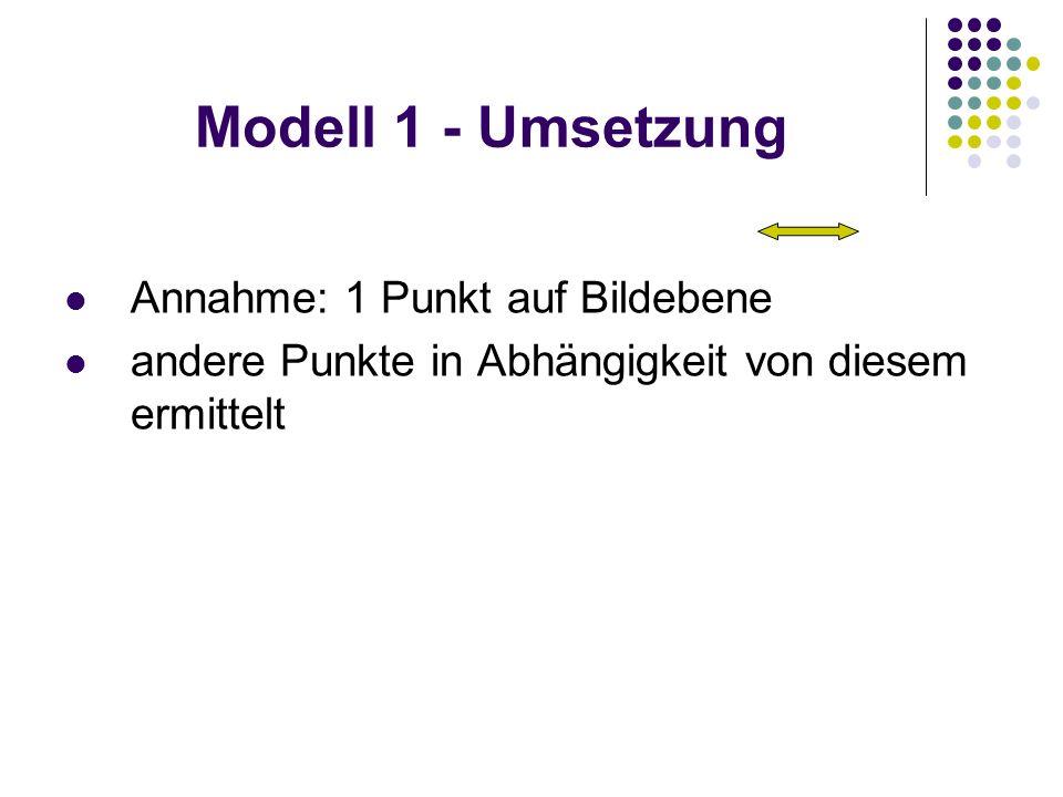 Modell 1 - Umsetzung Annahme: 1 Punkt auf Bildebene andere Punkte in Abhängigkeit von diesem ermittelt
