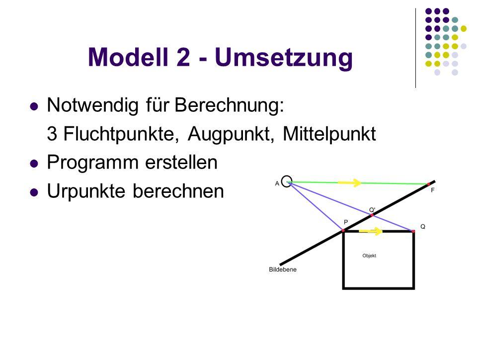 Modell 2 - Umsetzung Notwendig für Berechnung: 3 Fluchtpunkte, Augpunkt, Mittelpunkt Programm erstellen Urpunkte berechnen