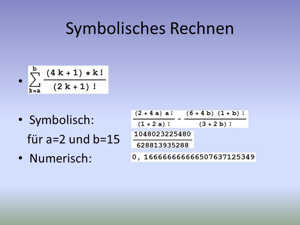 Symbolisches Rechnen d Symbolisch: für a=2 und b=15 Numerisch: