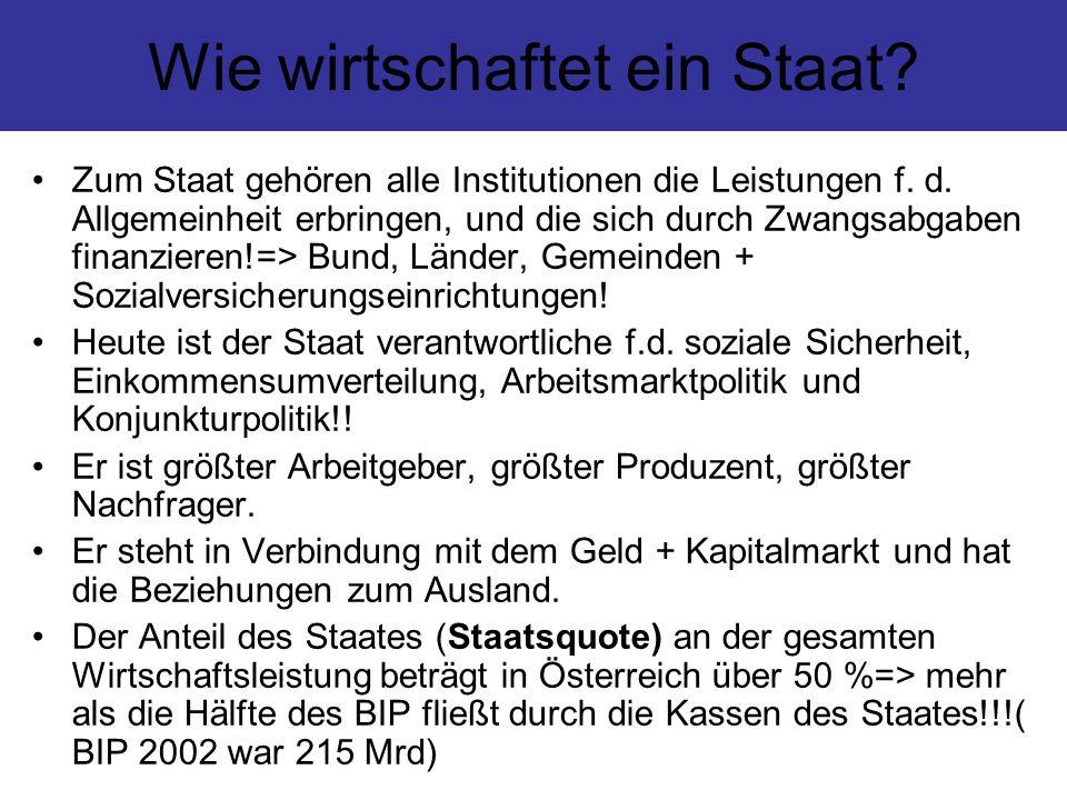 Steuerstruktur in Österreich