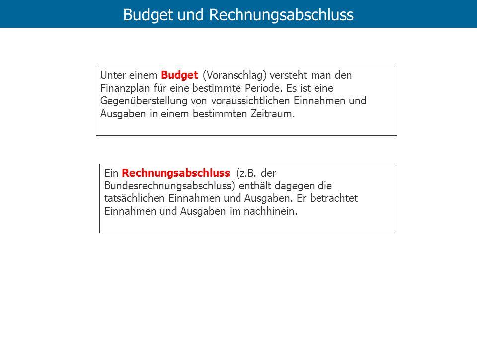 Budget und Rechnungsabschluss Unter einem Budget (Voranschlag) versteht man den Finanzplan für eine bestimmte Periode. Es ist eine Gegenüberstellung v