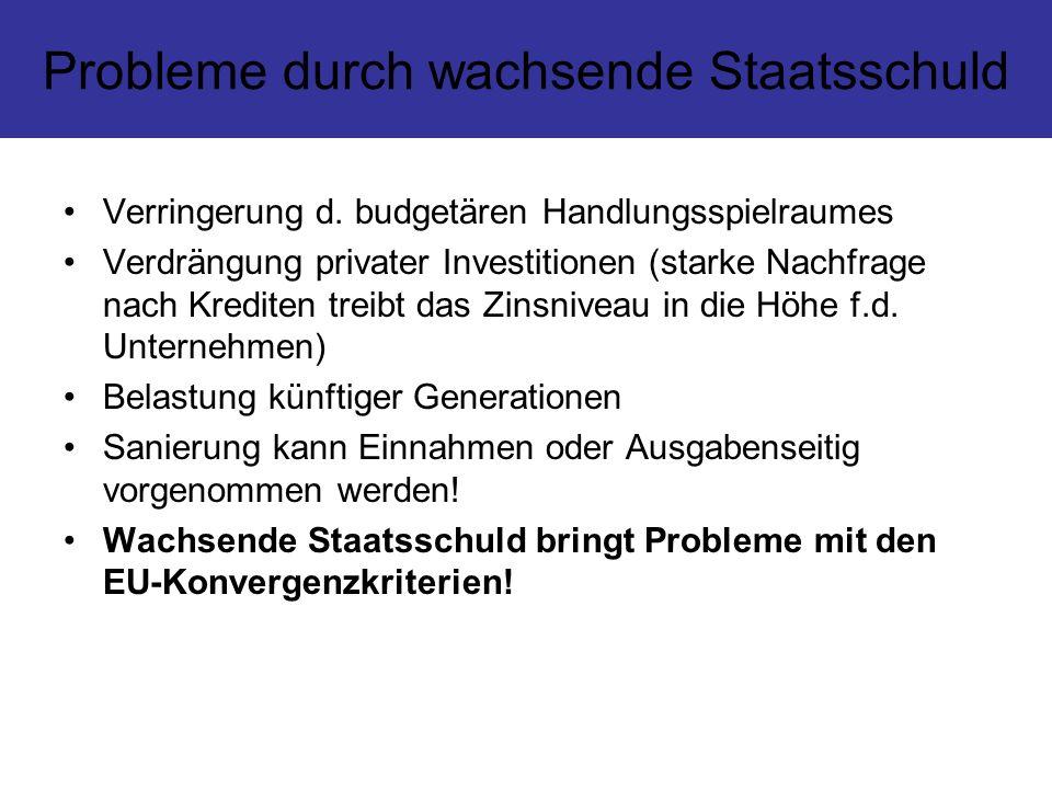 Probleme durch wachsende Staatsschuld Verringerung d. budgetären Handlungsspielraumes Verdrängung privater Investitionen (starke Nachfrage nach Kredit