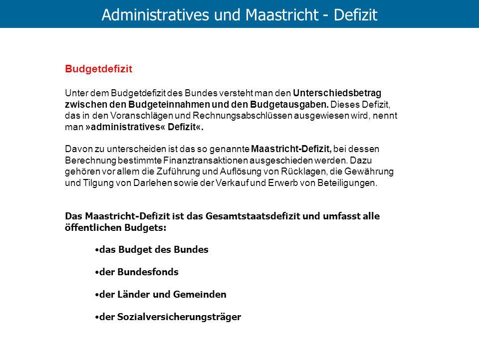 Administratives und Maastricht - Defizit Budgetdefizit Unter dem Budgetdefizit des Bundes versteht man den Unterschiedsbetrag zwischen den Budgeteinna