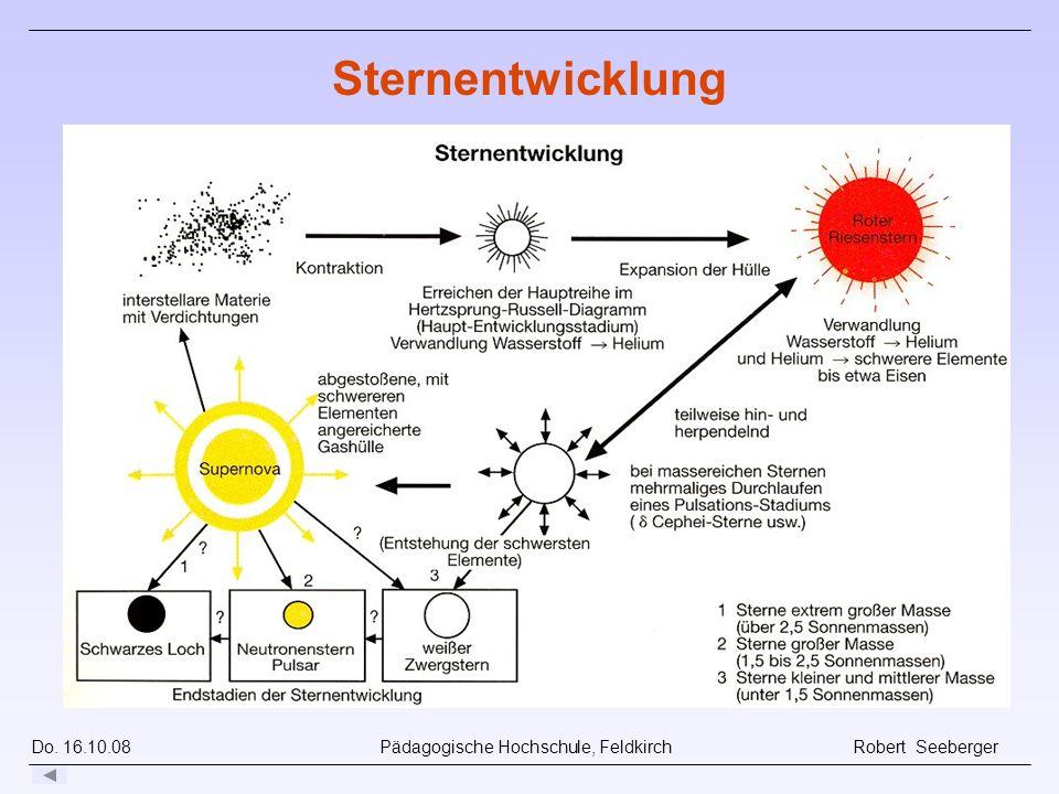 Do. 16.10.08 Pädagogische Hochschule, Feldkirch Robert Seeberger Sternentwicklung