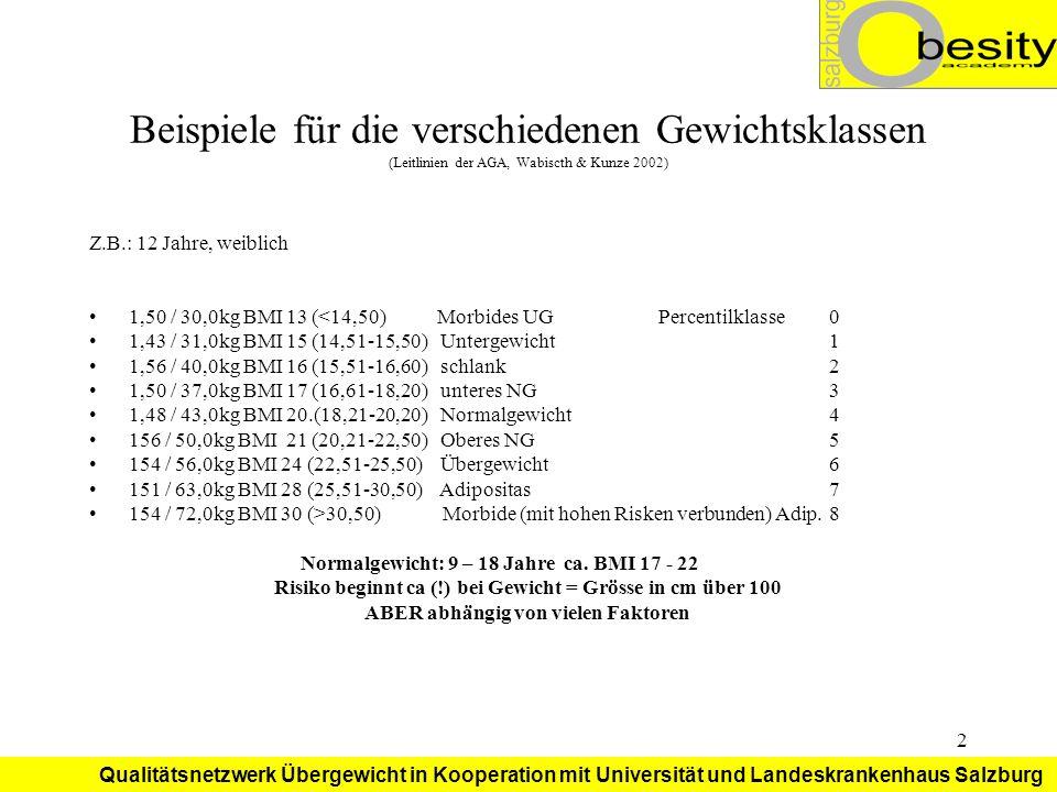 Qualitätsnetzwerk Übergewicht in Kooperation mit Universität und Landeskrankenhaus Salzburg 3 Prozentverteilung der Percentilklassen einer Untersuchung in einem Alpinen Schulbezirk Österreichs Ardelt-Gattinger 2003