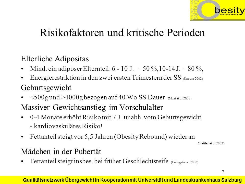 Qualitätsnetzwerk Übergewicht in Kooperation mit Universität und Landeskrankenhaus Salzburg 8 Körperbilder von Jugendlichen zw.