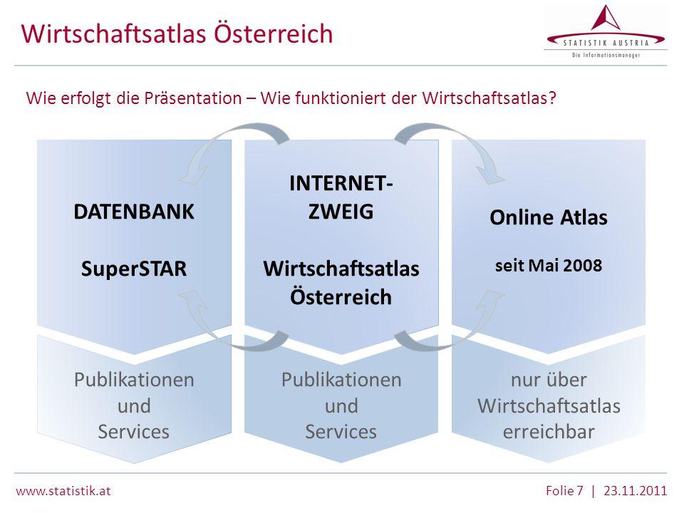 www.statistik.atFolie 7 | 23.11.2011 Wirtschaftsatlas Österreich Wie erfolgt die Präsentation – Wie funktioniert der Wirtschaftsatlas? DATENBANK Super