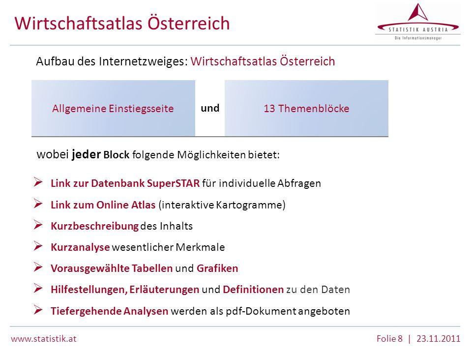 www.statistik.atFolie 8 | 23.11.2011 Allgemeine Einstiegsseite Wirtschaftsatlas Österreich Link zur Datenbank SuperSTAR für individuelle Abfragen Link
