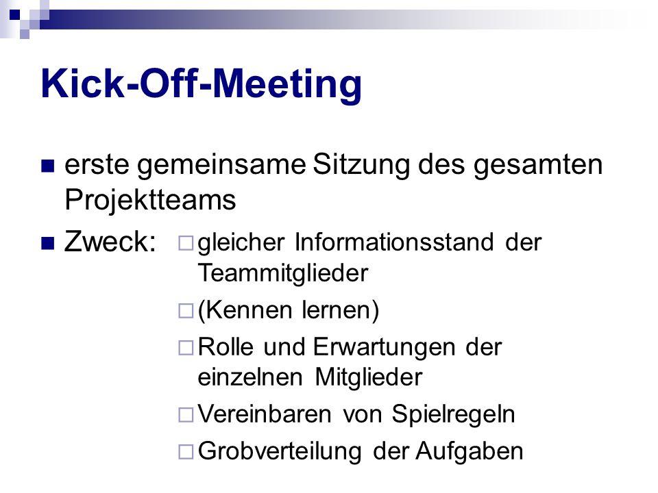 Kick-Off-Meeting erste gemeinsame Sitzung des gesamten Projektteams Zweck: gleicher Informationsstand der Teammitglieder (Kennen lernen) Rolle und Erw