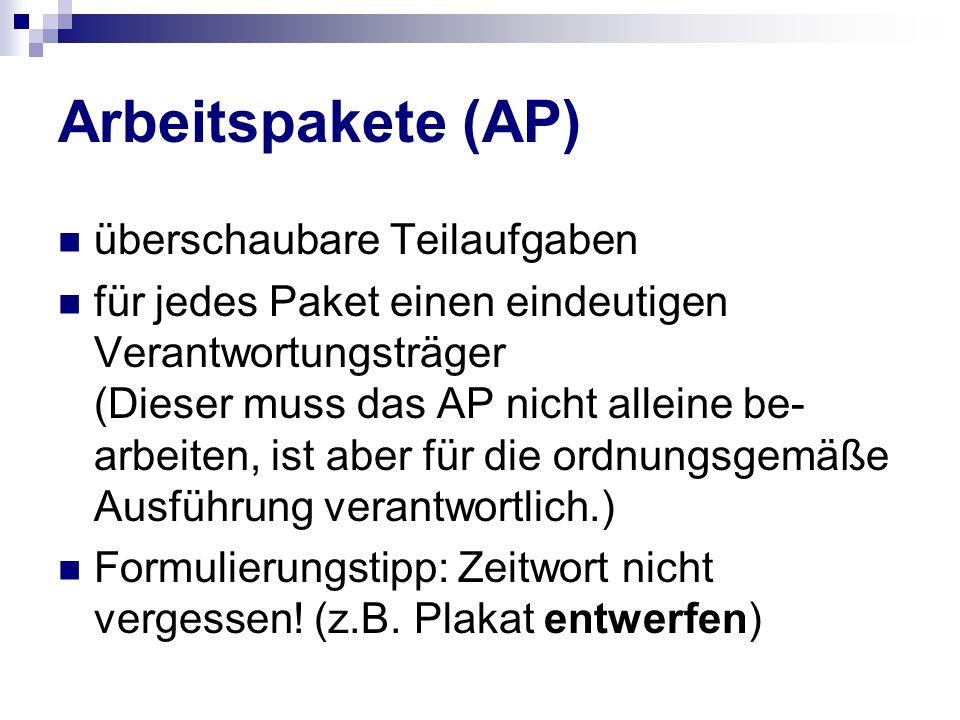 Arbeitspakete (AP) überschaubare Teilaufgaben für jedes Paket einen eindeutigen Verantwortungsträger (Dieser muss das AP nicht alleine be- arbeiten, i