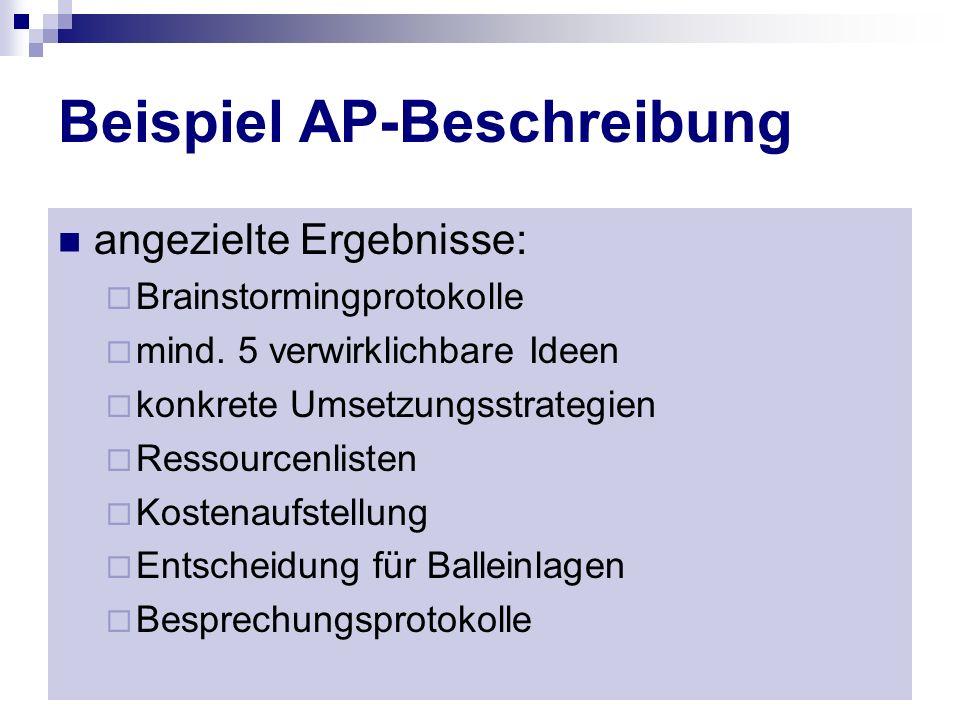 Beispiel AP-Beschreibung angezielte Ergebnisse: Brainstormingprotokolle mind. 5 verwirklichbare Ideen konkrete Umsetzungsstrategien Ressourcenlisten K