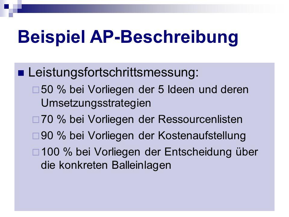 Beispiel AP-Beschreibung Leistungsfortschrittsmessung: 50 % bei Vorliegen der 5 Ideen und deren Umsetzungsstrategien 70 % bei Vorliegen der Ressourcen