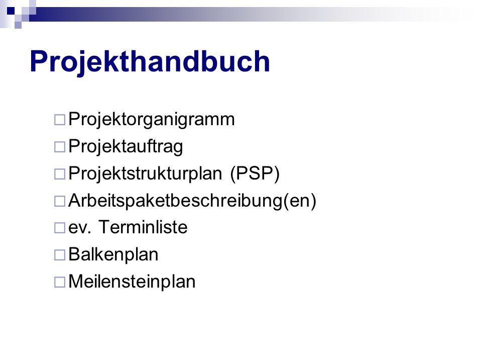 Projekthandbuch Projektorganigramm Projektauftrag Projektstrukturplan (PSP) Arbeitspaketbeschreibung(en) ev. Terminliste Balkenplan Meilensteinplan