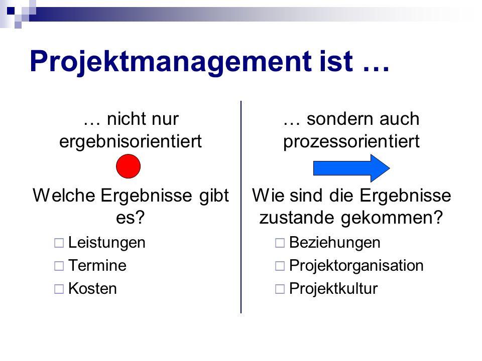 Projektmanagement ist … … nicht nur ergebnisorientiert Welche Ergebnisse gibt es? Leistungen Termine Kosten … sondern auch prozessorientiert Wie sind