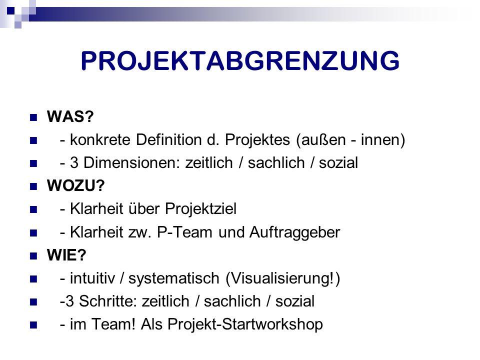 PROJEKTABGRENZUNG WAS? - konkrete Definition d. Projektes (außen - innen) - 3 Dimensionen: zeitlich / sachlich / sozial WOZU? - Klarheit über Projektz