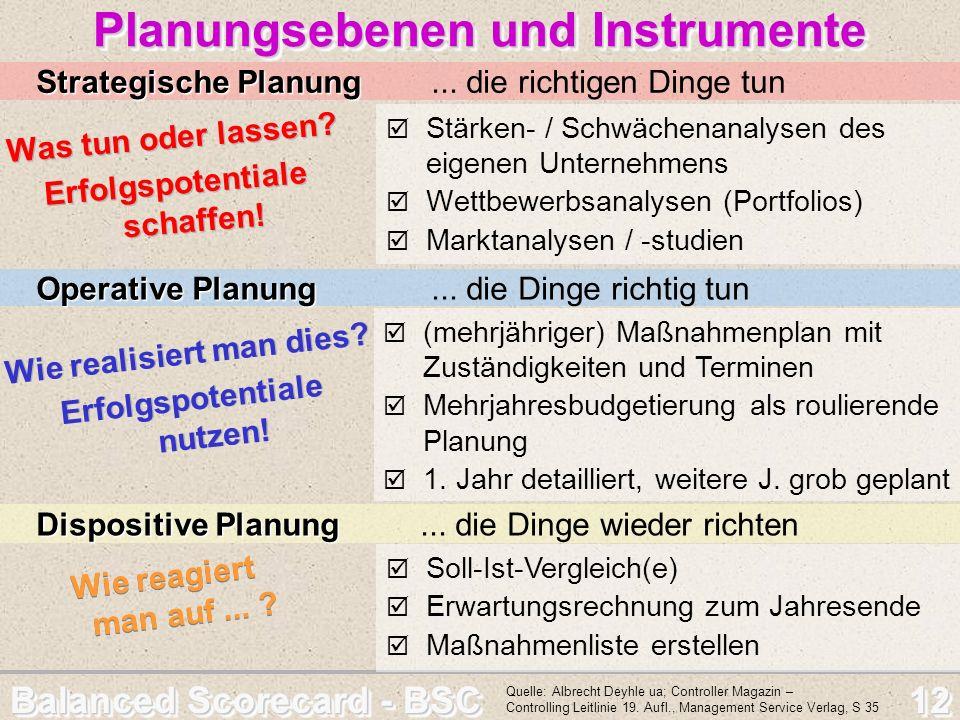 Balanced Scorecard - BSC 12 Planungsebenen und Instrumente Planungsebenen und Instrumente Stärken- / Schwächenanalysen des eigenen Unternehmens Wettbe