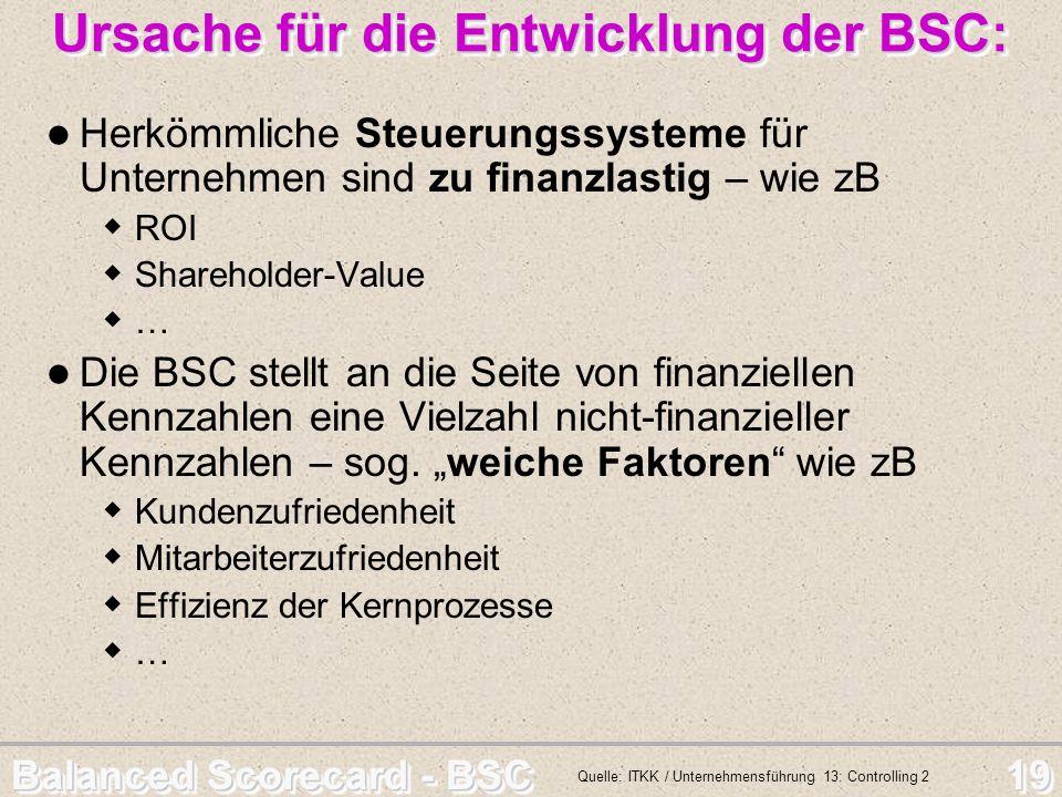 Balanced Scorecard - BSC 19 Ursache für die Entwicklung der BSC: Herkömmliche Steuerungssysteme für Unternehmen sind zu finanzlastig – wie zB ROI Shar