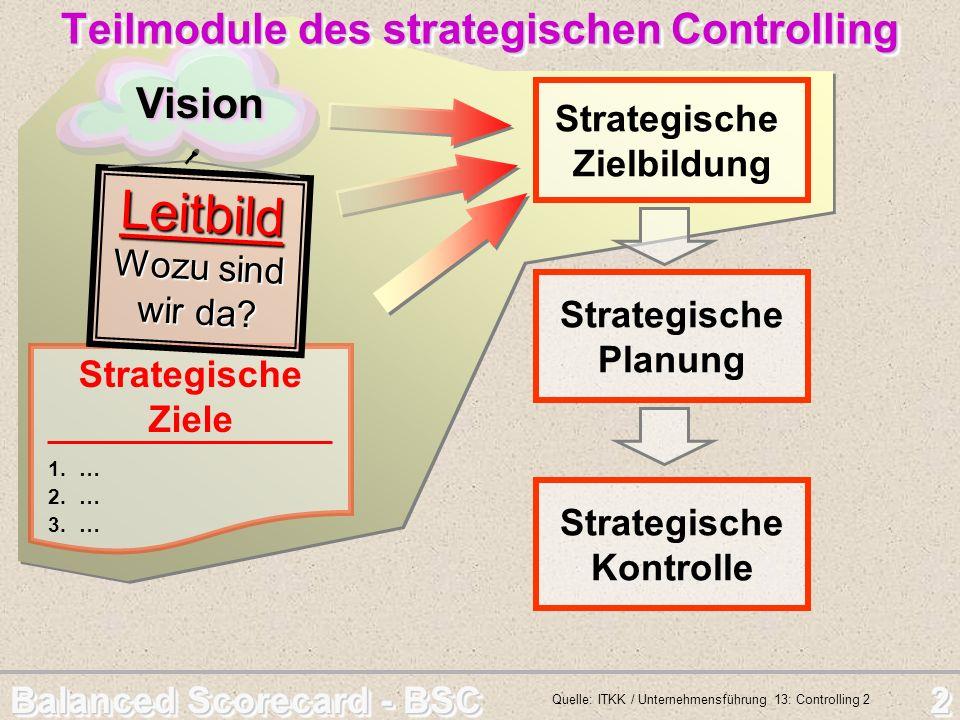 Balanced Scorecard - BSC 13 Aufgaben des strategischen Controlling Strategische Hauptaufgabe = nachhaltige Sicherung der Existenz des Unternehmens Dies kann nur erreicht werden, wenn externe Chancen und Risiken erkannt werden und mit den Stärken und Schwächen des Unternehmens abgeglichen werden.