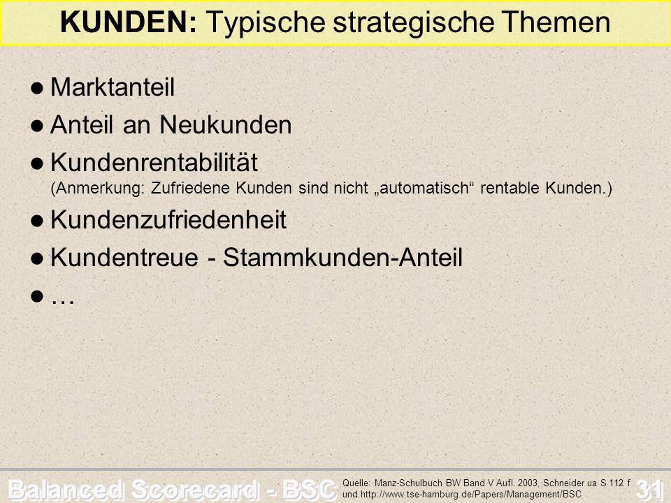 Balanced Scorecard - BSC 31 KUNDEN: Typische strategische Themen Marktanteil Anteil an Neukunden Kundenrentabilität (Anmerkung: Zufriedene Kunden sind