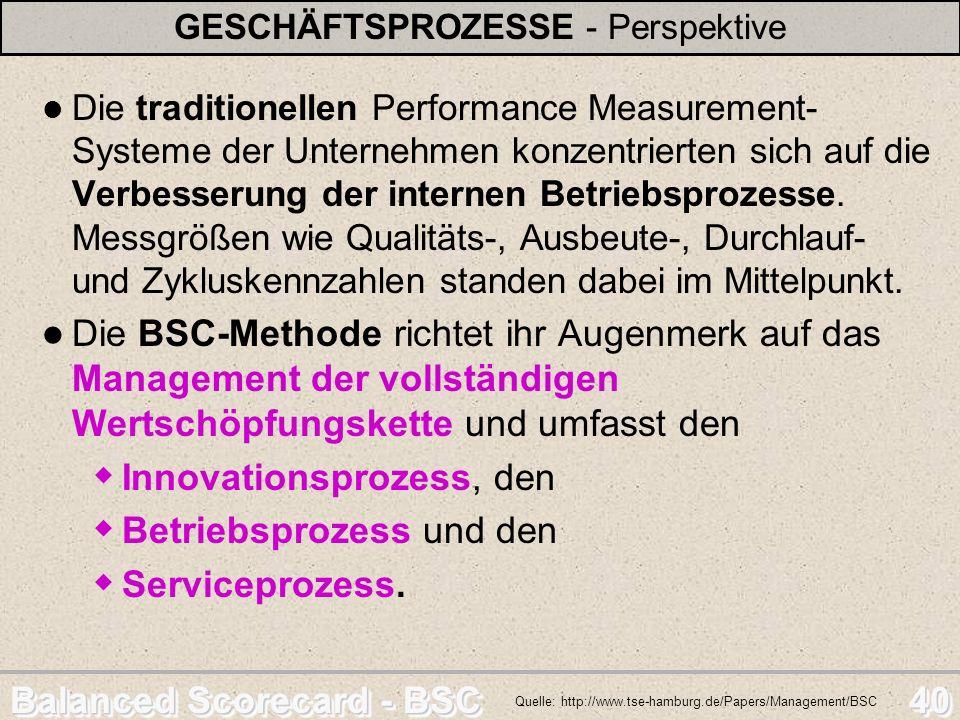 Balanced Scorecard - BSC 40 Die traditionellen Performance Measurement- Systeme der Unternehmen konzentrierten sich auf die Verbesserung der internen