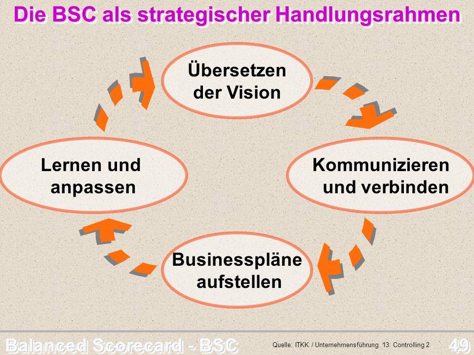 Balanced Scorecard - BSC 49 Businesspläne aufstellen Kommunizieren und verbinden Die BSC als strategischer Handlungsrahmen Die BSC als strategischer H