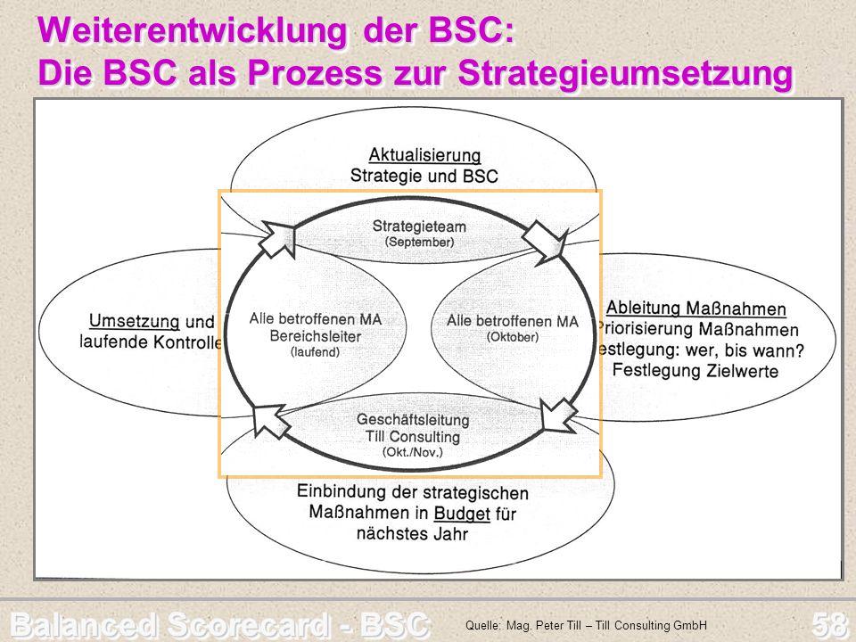 Balanced Scorecard - BSC 58 Weiterentwicklung der BSC: Die BSC als Prozess zur Strategieumsetzung Quelle: Mag. Peter Till – Till Consulting GmbH